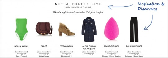 """Wieviele kaufen ein und wer kauft was - Motivationselement """"Net-a-Porter Live"""""""